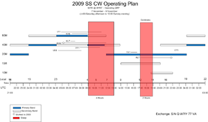 2009CWSS Plan.png